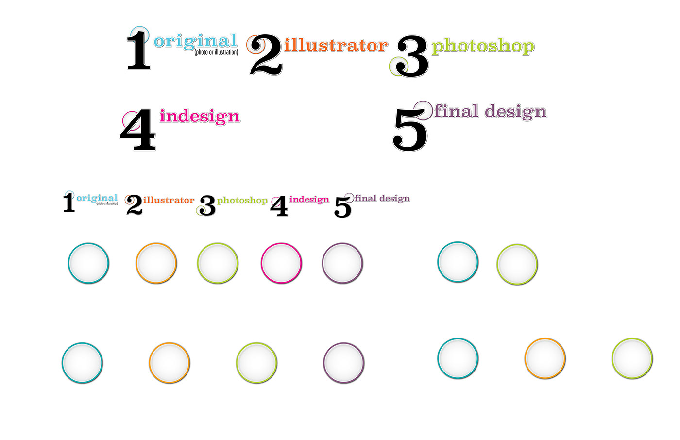 This Is Another Version Of The Design I Am Using For My Process Index In Portfolio