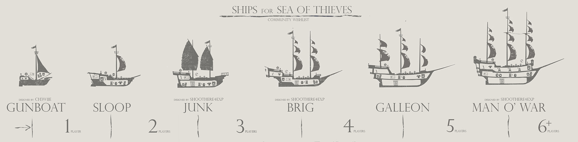 5 Ship Types for Sea of Thieves (Speculation /Graphic) | Sea of