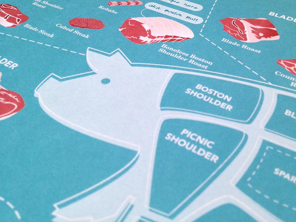 ColeLAB Design + Illustration - Alton Brown\'s: Gear for Your Kitchen ...
