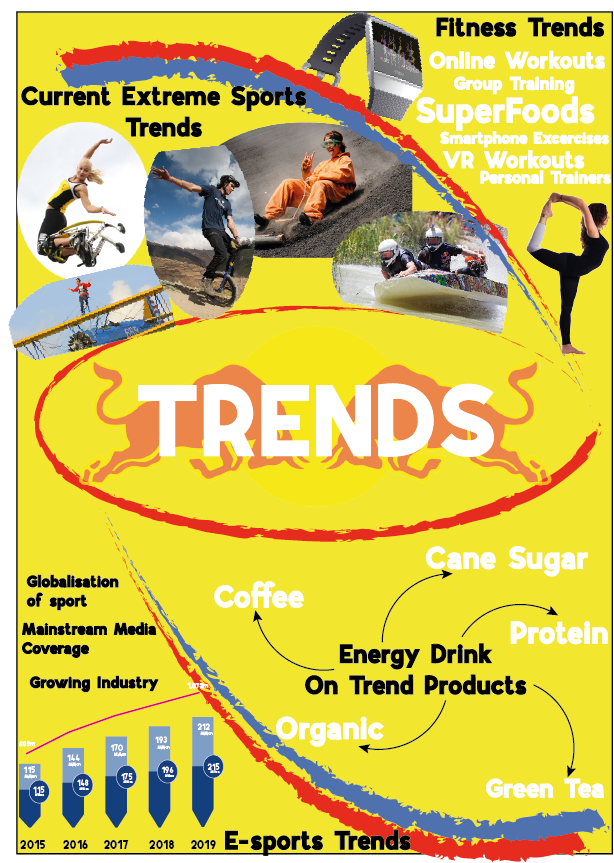 extreme sports industry growth