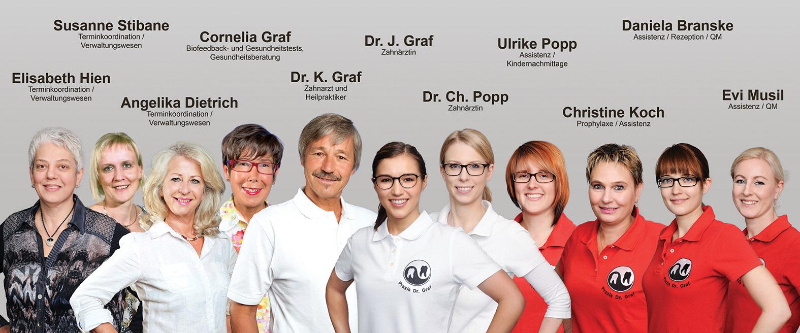 Lisa Schätz Dr Graf