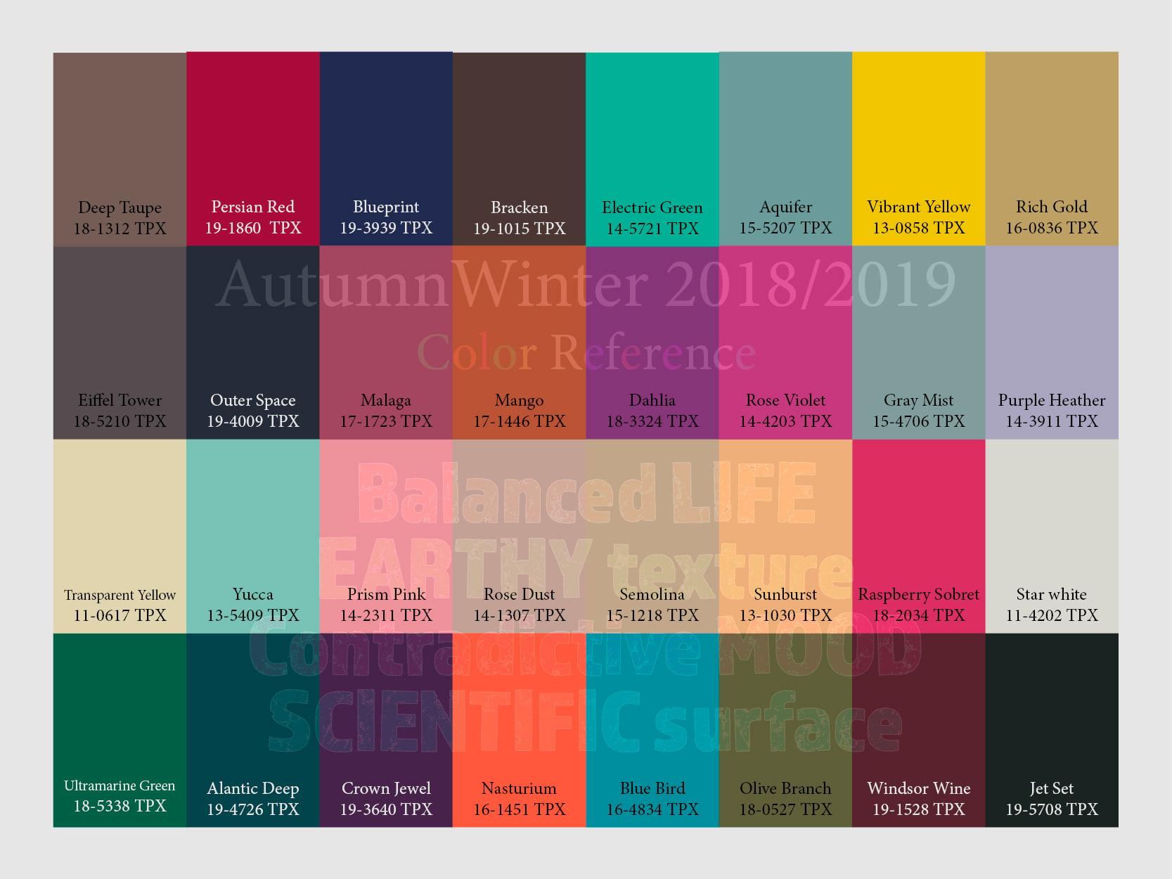 2018 Fall Color Predictions