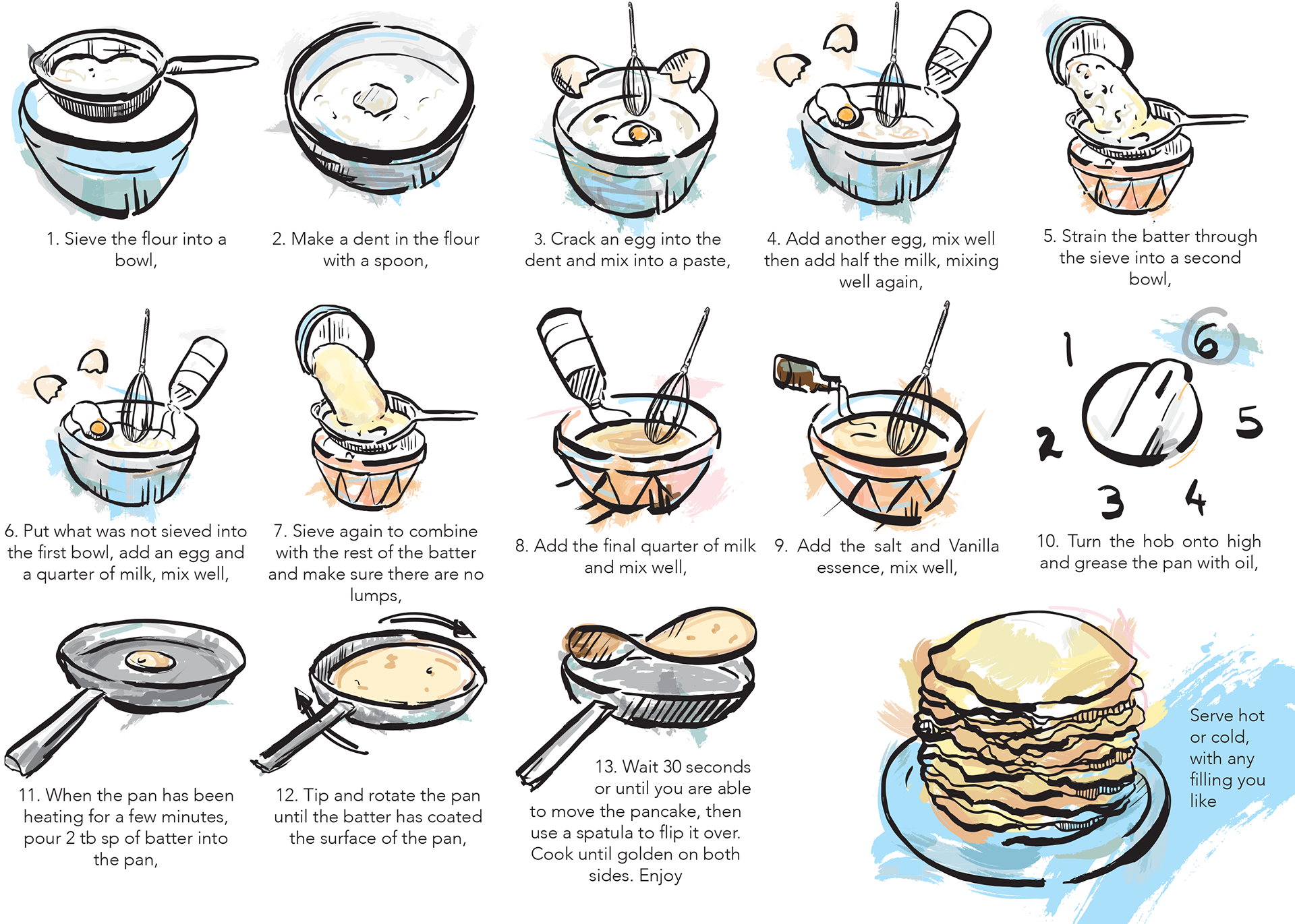 Laura chamberlain instructional leaflet how to make pancakes university course practical task to design an instructional leaflet for how to make pancakes when folded the ingredients list rests over the right hand ccuart Choice Image