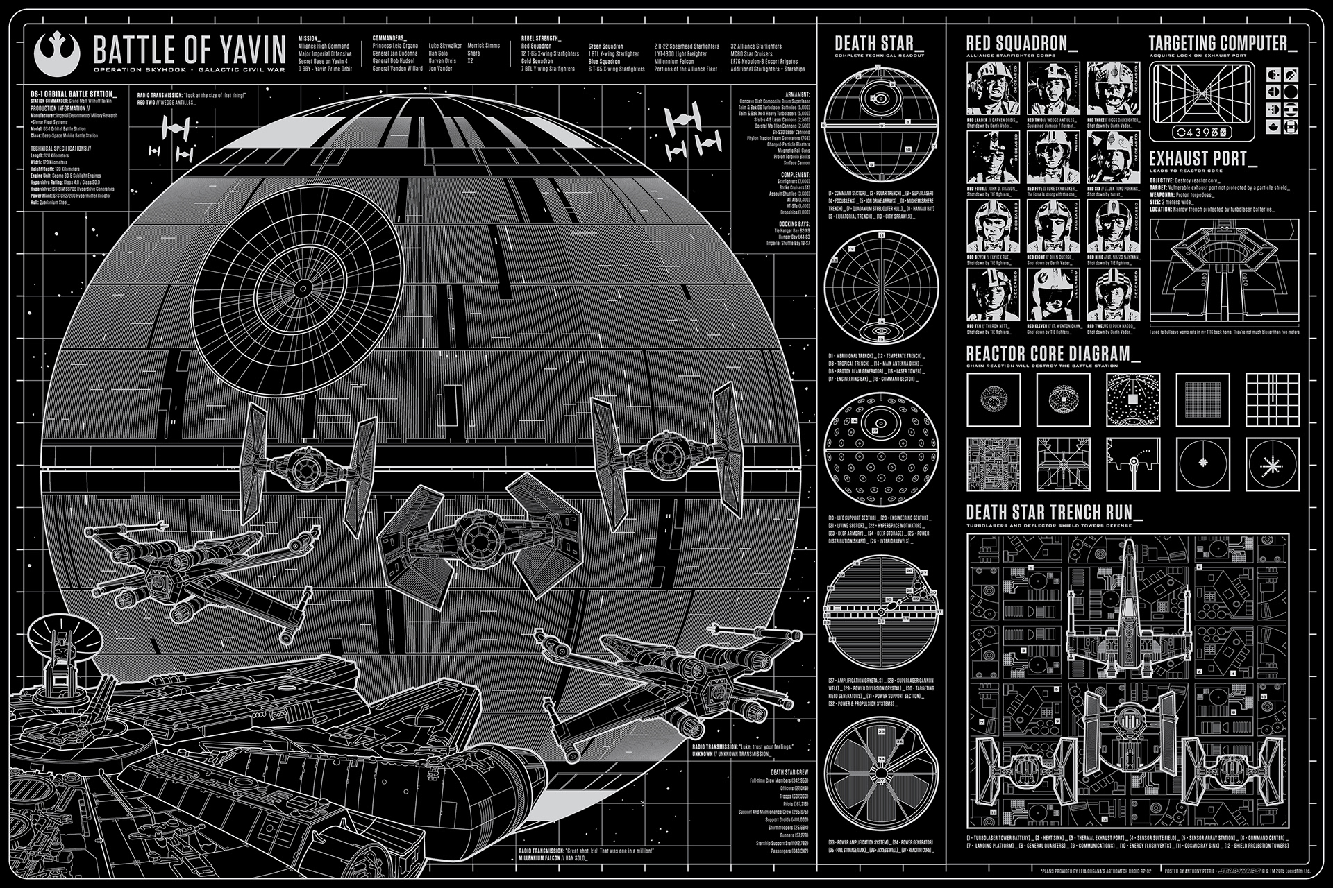 Anthony Petrie - Supernova Schematic (Star Wars) on