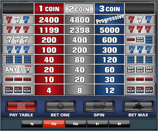 bonos juegos sin deposito