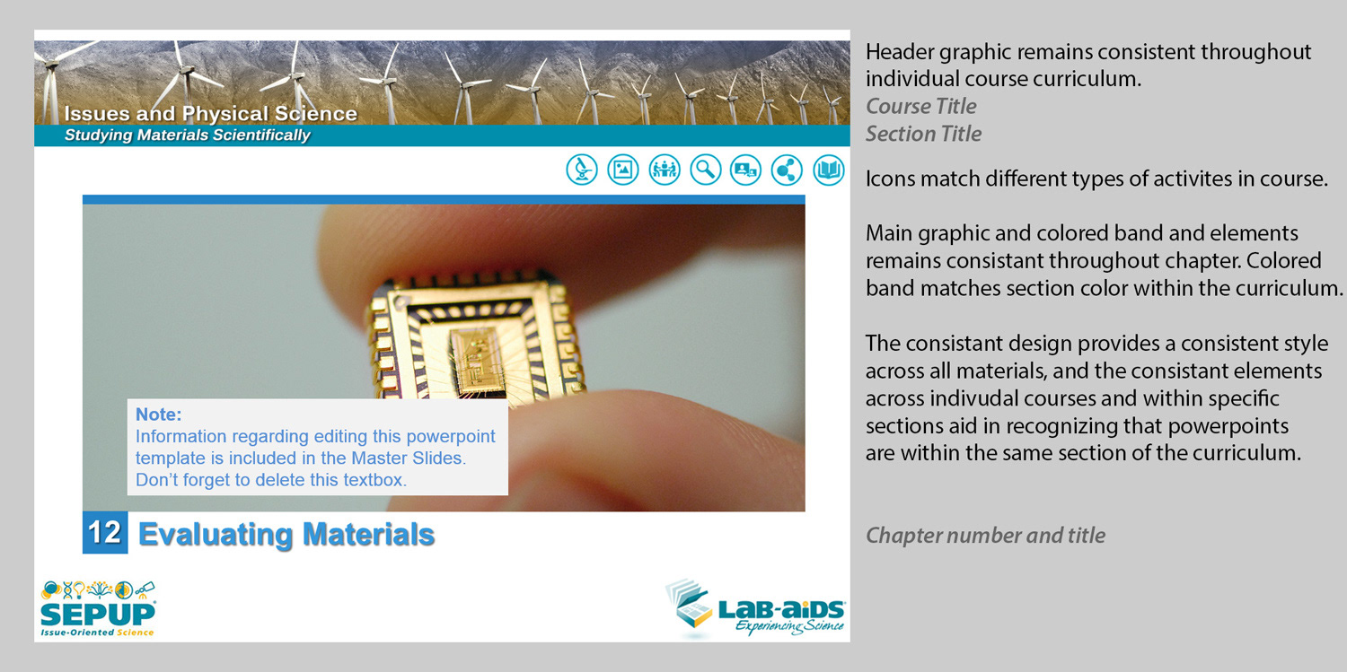 Shaun Wegscheid Slide Design For Us Science Curriculum The Electronic Circuitry Is Custom Designed And Manufactured By All Graphics Are Public Domain Creative Commons Or Made When Pre Existing Content Was Not Available