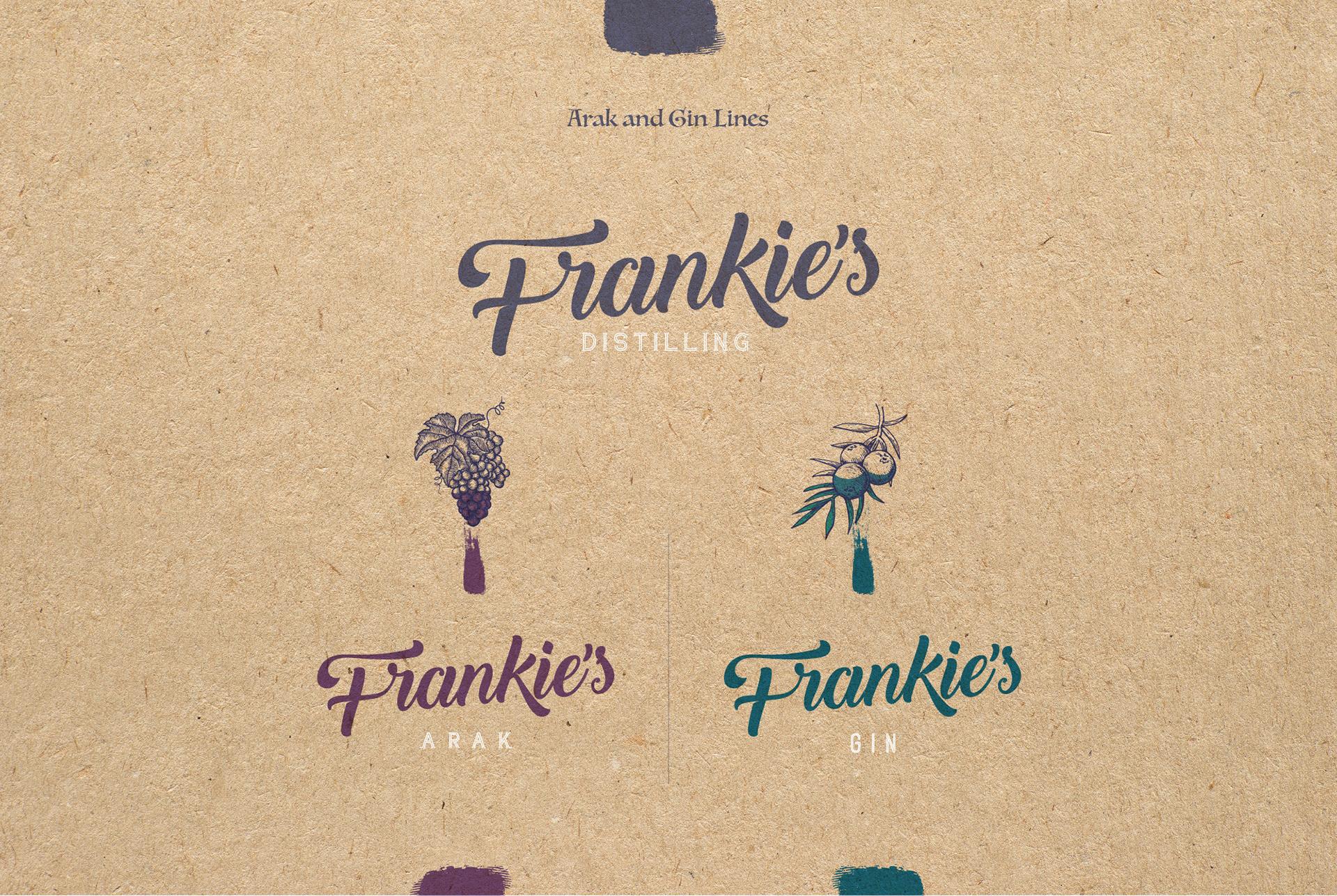 Ahmad Ajlouny - Frankie\'s Identity and Labels