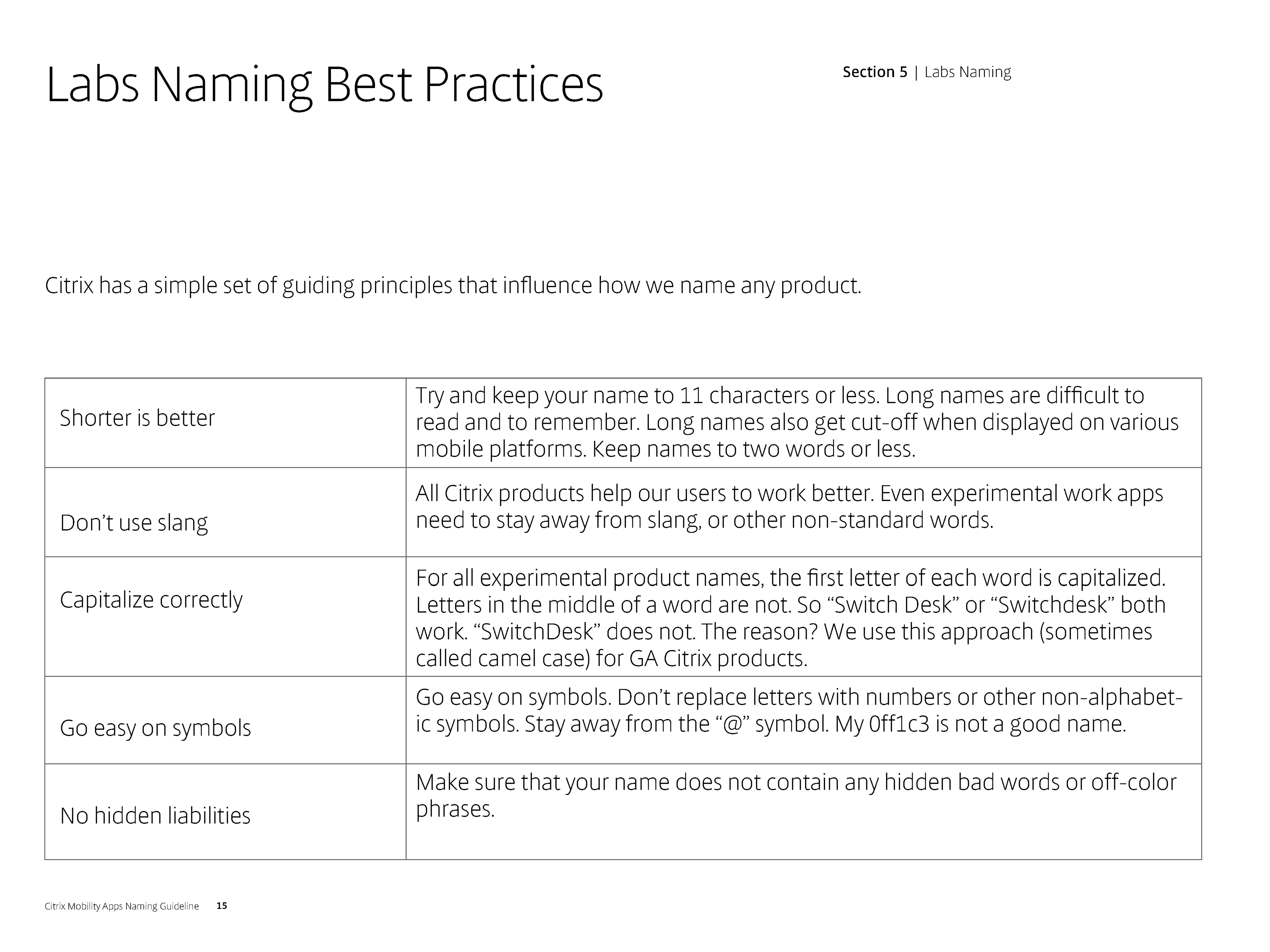 Ryan wolfe citrix mobility apps naming guidlines biocorpaavc