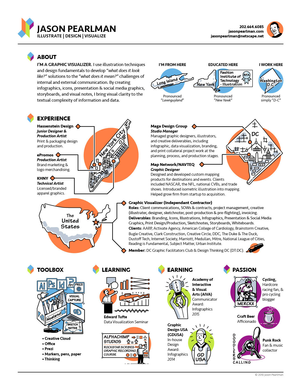 jason pearlman illustration visual resume 2018