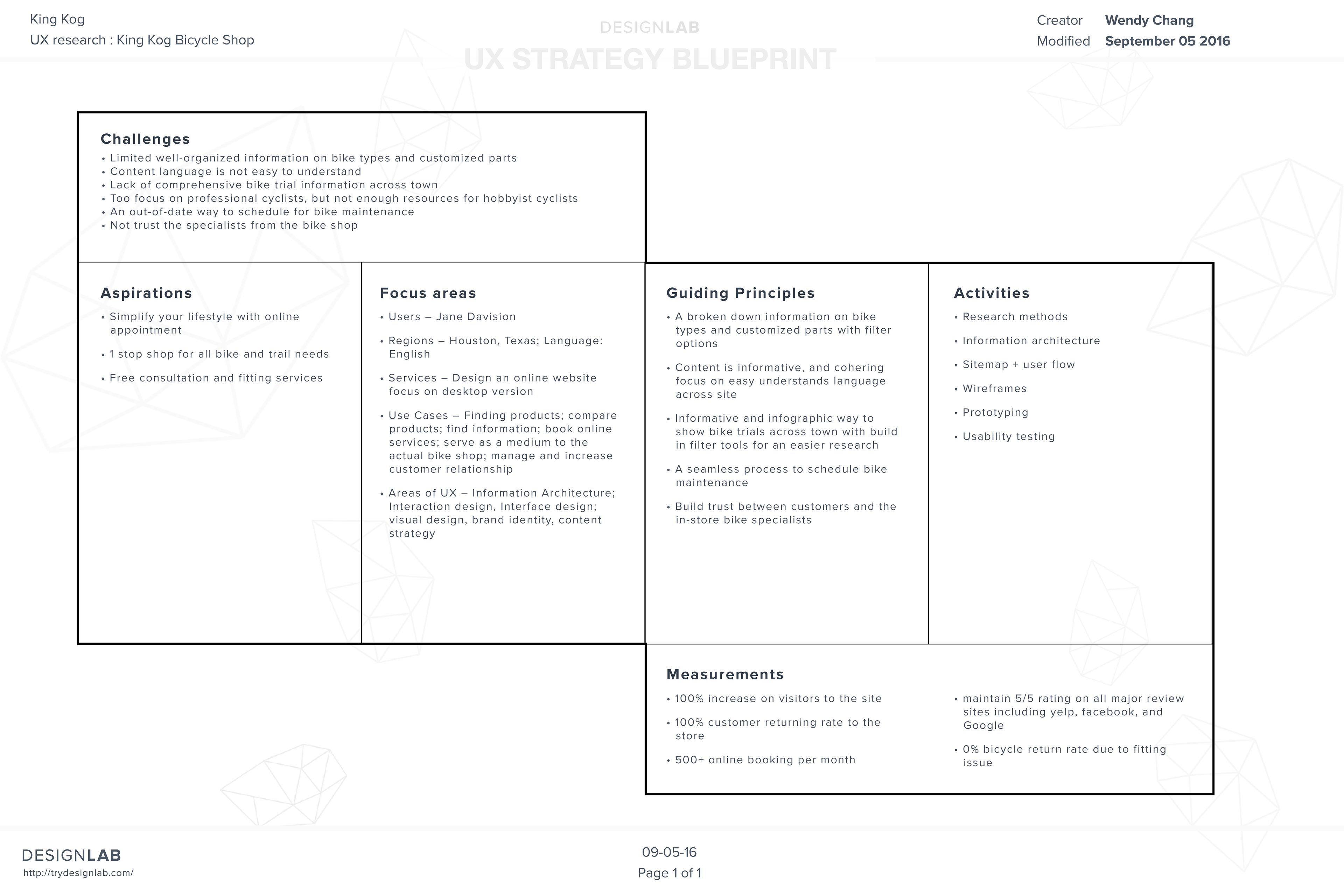 Wendy chang king kog bicycle case study i put together the strategy blueprint and use this as a guide for further development of ux and ui malvernweather Choice Image