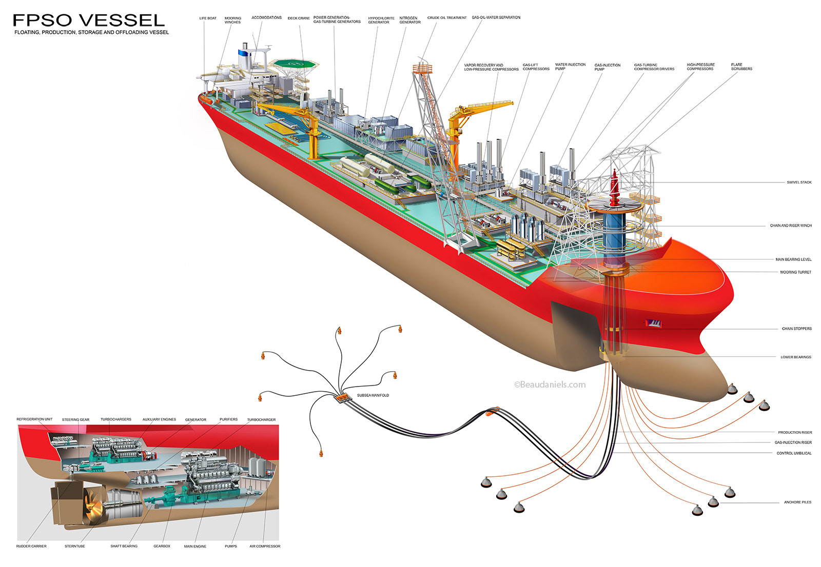 Good Home Layout Design Technical Illustration Beau And Alan Daniels Exxon
